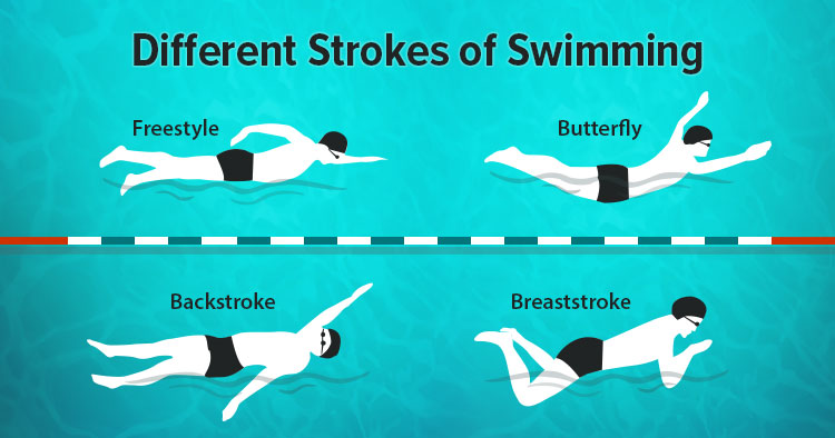 different strokes of swimming