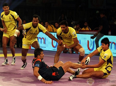 Guide to Kabaddi