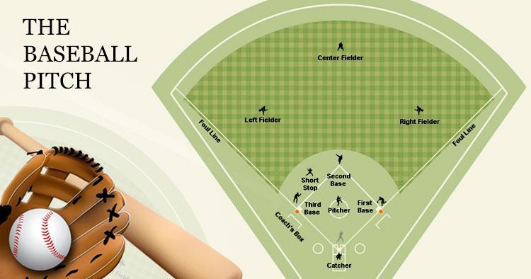 baseball pitch rules